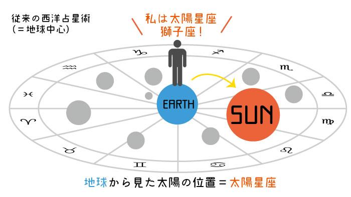 MyCalendar (マイカレンダー) Web | マイカレ の開運記事&占いで366日 ...